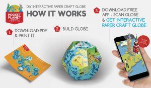 Ako funguje Pocket Planet